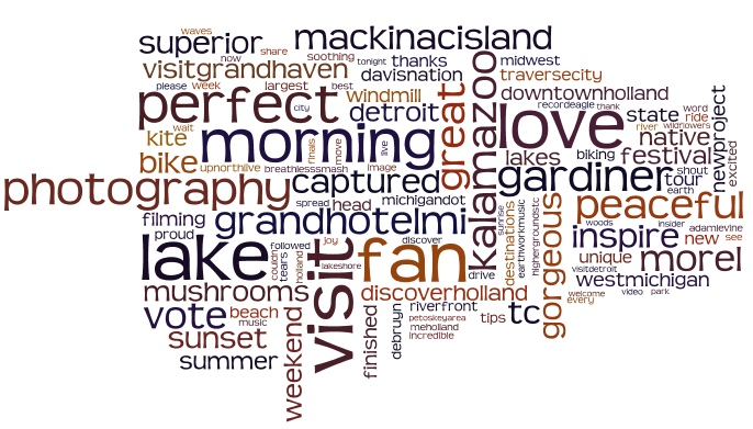 final Wordle