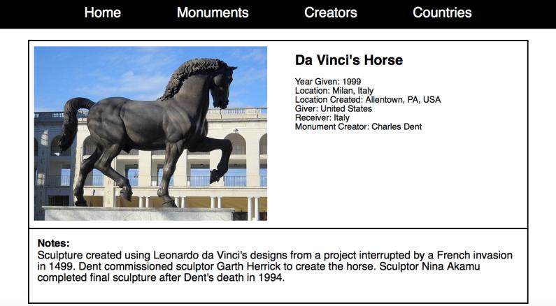 Da Vinci's Horse Detail View